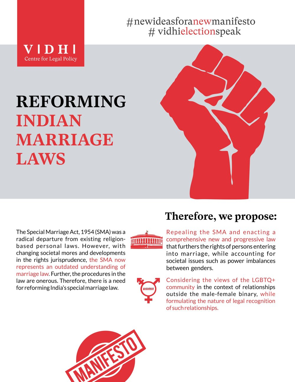 Reforming Indian Marriage Laws 1