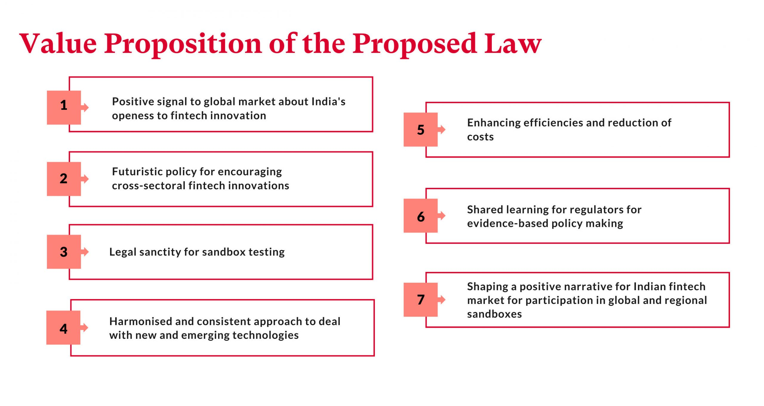 Blueprint of a Fintech Regulatory Sandbox Law 4