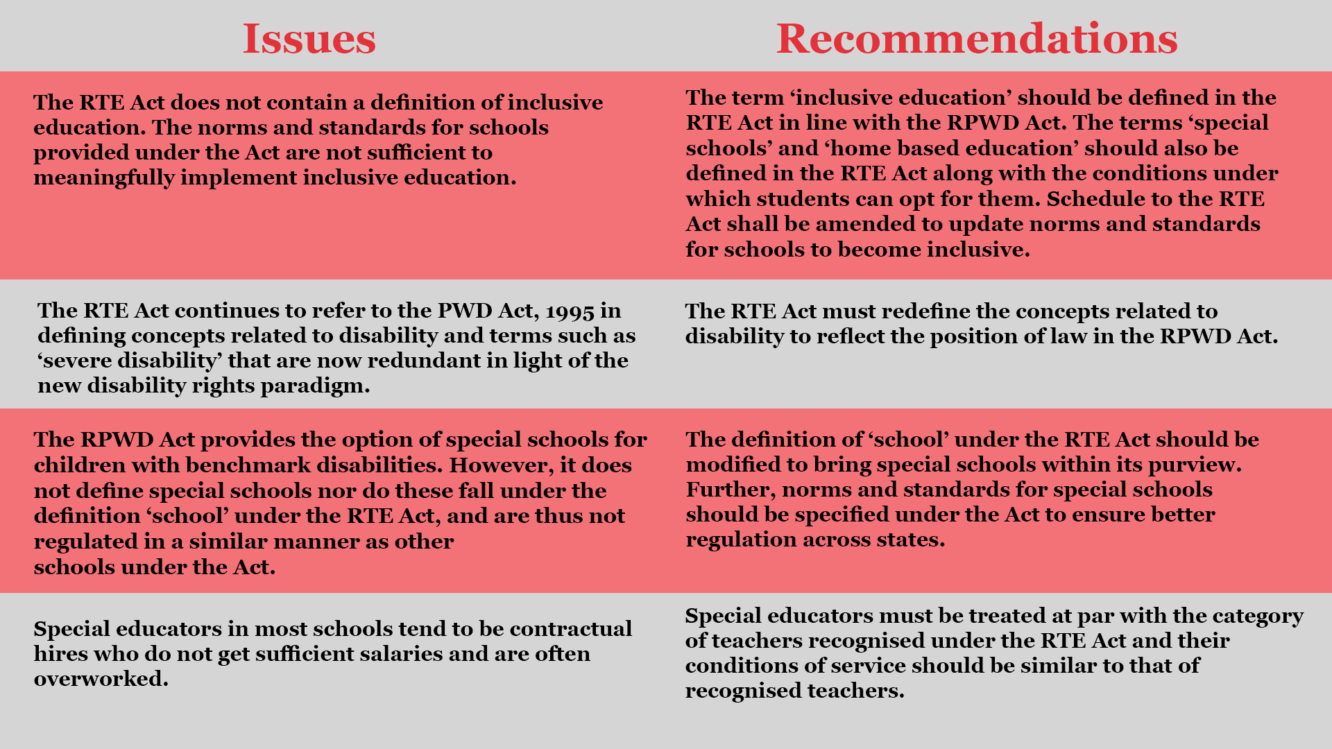 How Can Children With Disabilities Be Meaningfully Included in India's Education Framework? 2